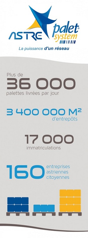 palet system chiffre cles